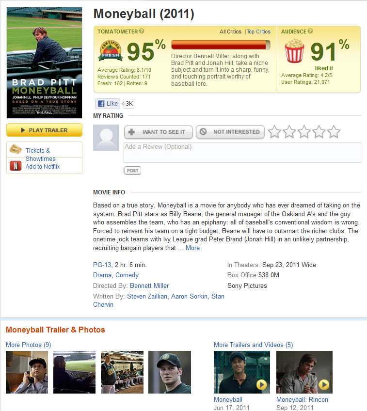 Rotten Tomatoes Movie Reviews Green Communities Canada