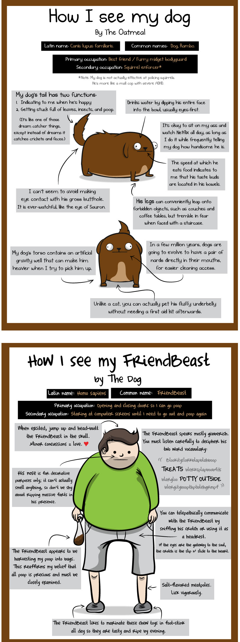 dark humor comics how i see my dog how my dog sees me is a funny comic by